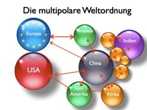 Multipolare-Weltordnung-09