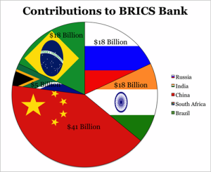 Latin-America-BRICS-Bank.png.jpeg