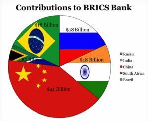 Latin-America-BRICS-Bank.png.jpeg