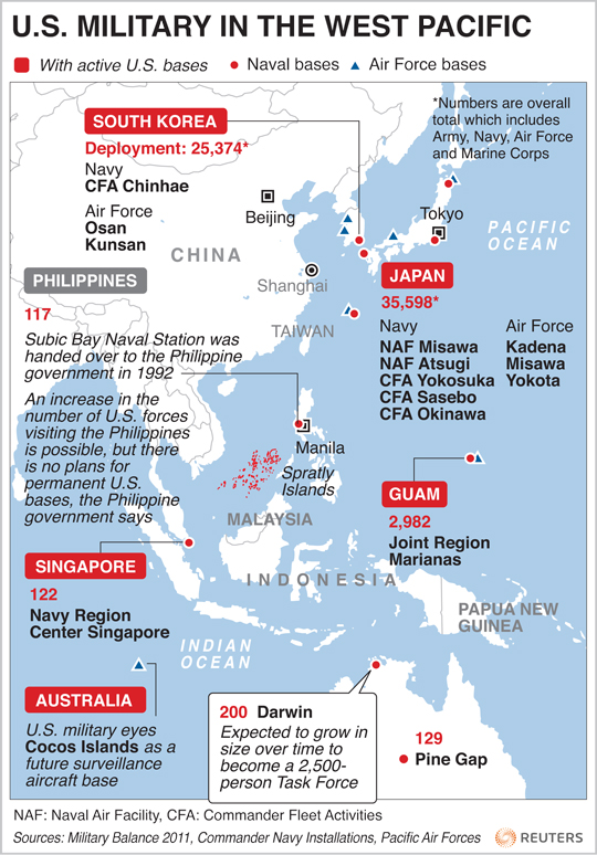 military-west-pacific.jpg